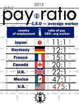 Pay Ratio_n